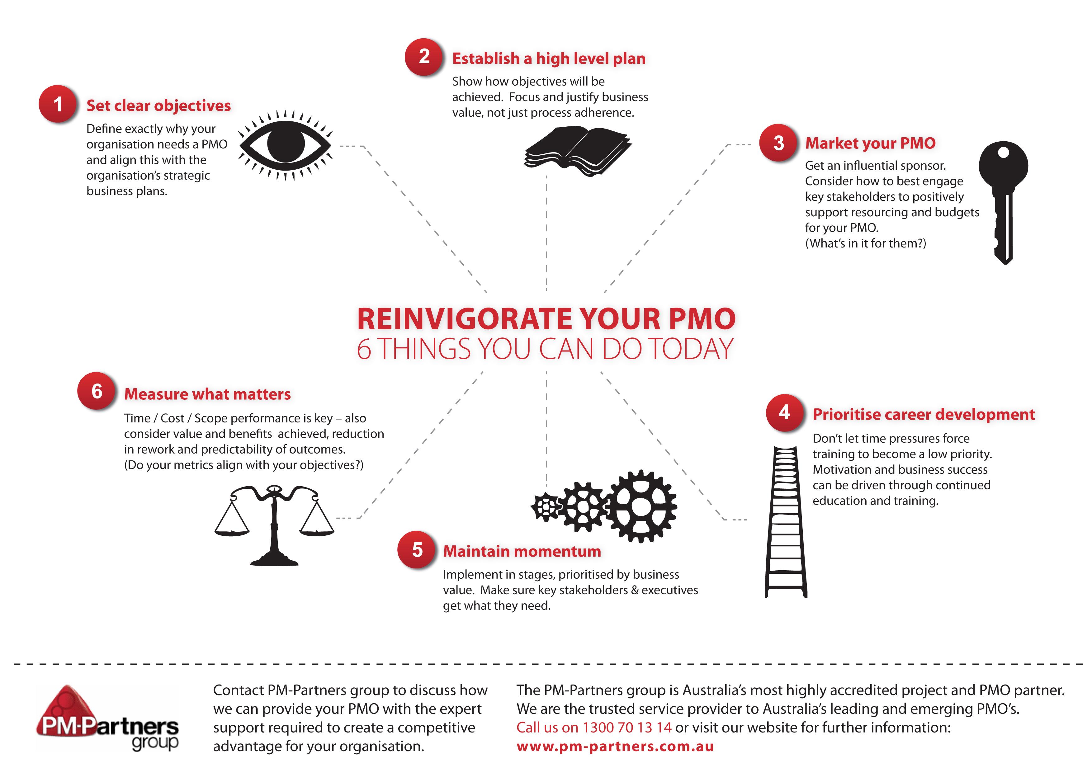 6 Ways To Reinvigorate Your Pmo