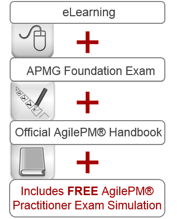 agile project management committed partner Learn about the 12 principles of agile project management to get your next  project off to a successful start.