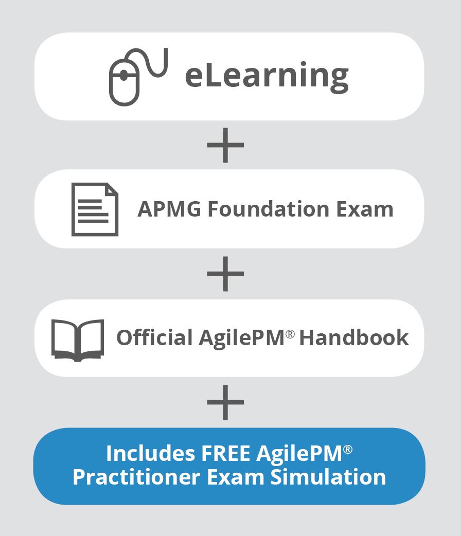 Agilepm Training Course Online