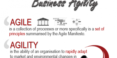 Agile or Business Agility?