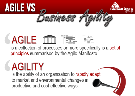 Insights Agile Or Business Agility