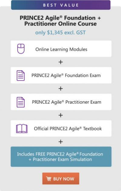 PRINCE2 Agile® Foundation + Practitioner Online Course