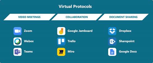 tech virtual advisory pm partners